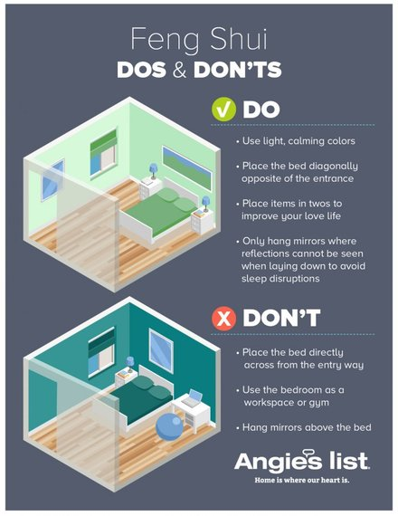 Dos & Don'ts of Decorating Bedroom with Feng Shui