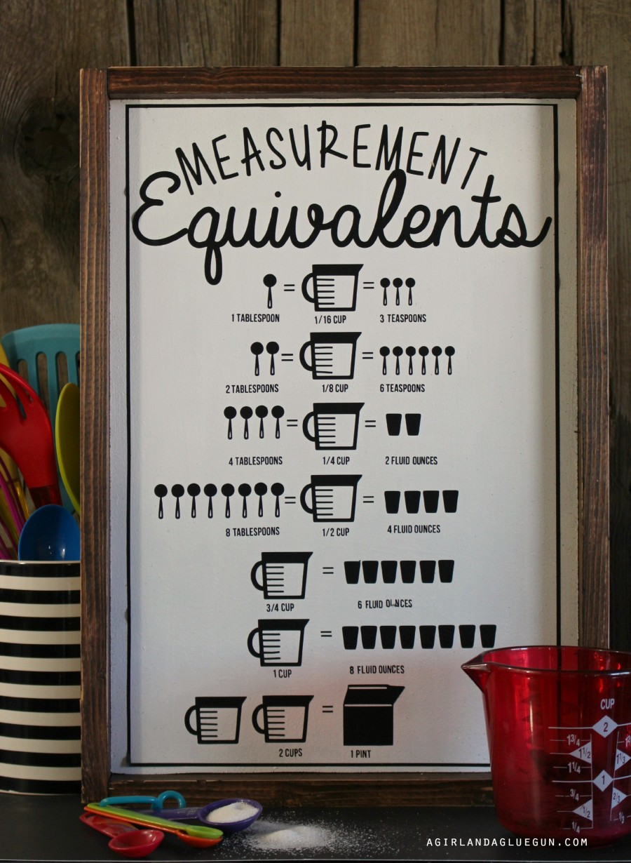 kitchen measurement equivalents sign